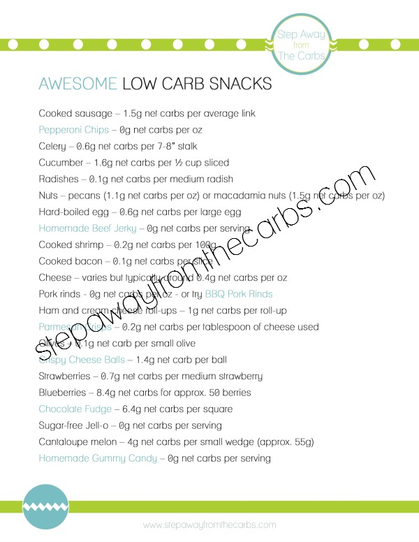 How To Keep Motivated On A Low Carb Diet - top tips and printables!