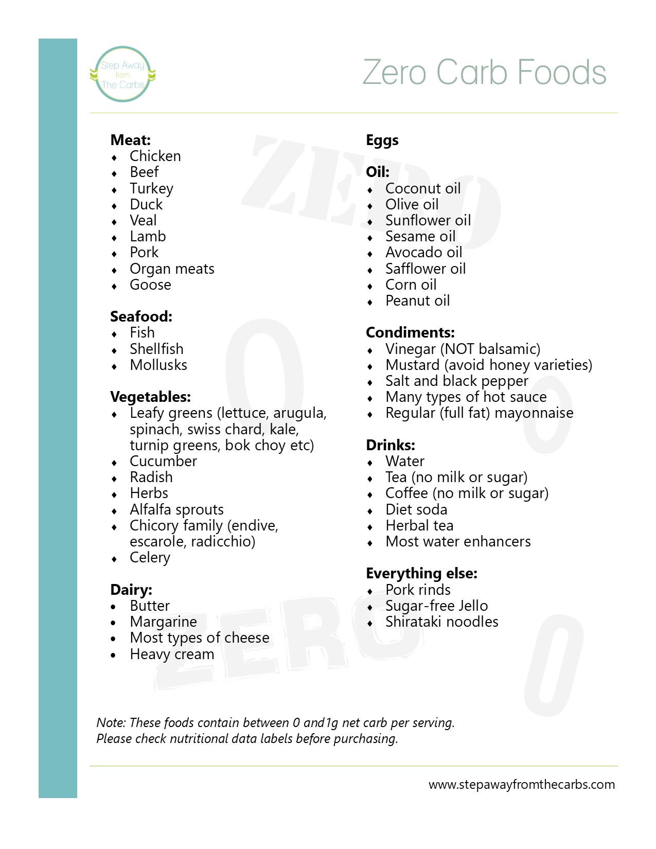 photo relating to No Carb Food List Printable titled Zero Carb Foods Printable - Stage Absent Towards The Carbohydrates